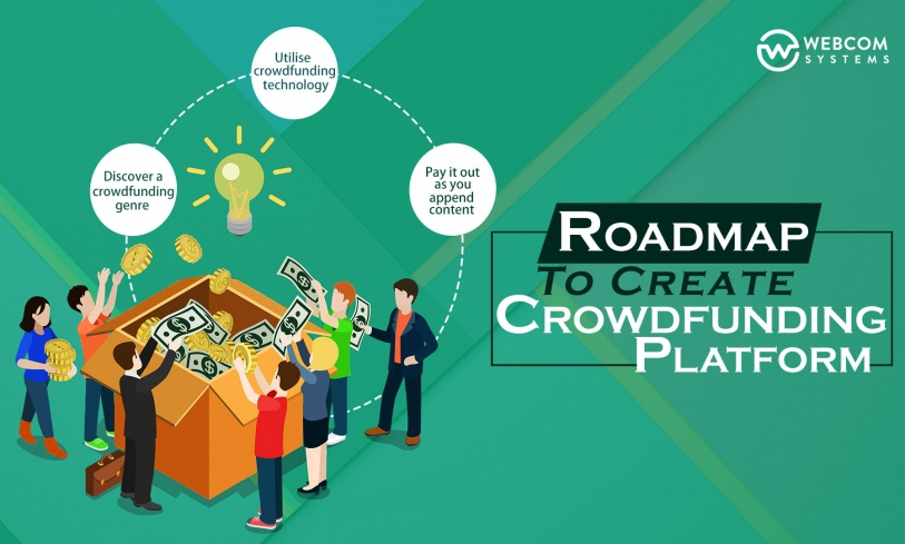 Roadmap To Create Crowdfunding Software Platform