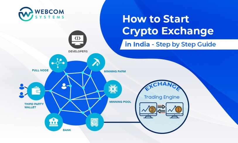 How to Start Crypto Exchange in India? – Step by Step Guide